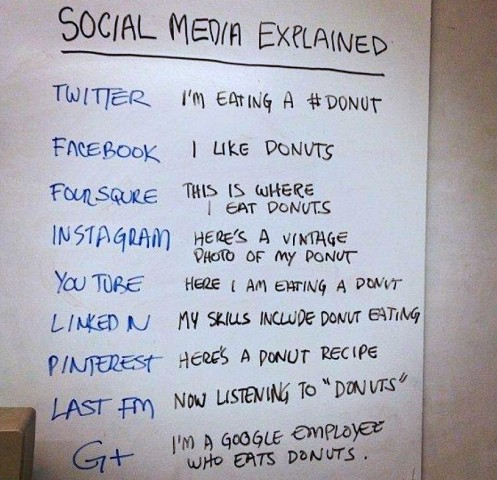 Social_Media_Explained